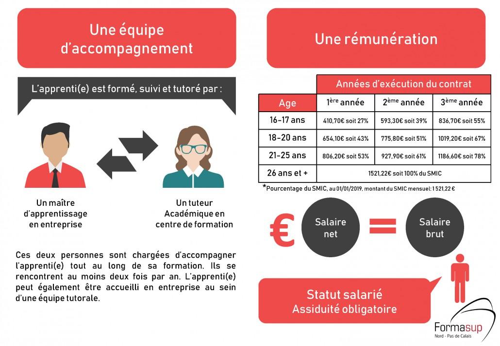 droits et devoirs apprentis_web_Page_2