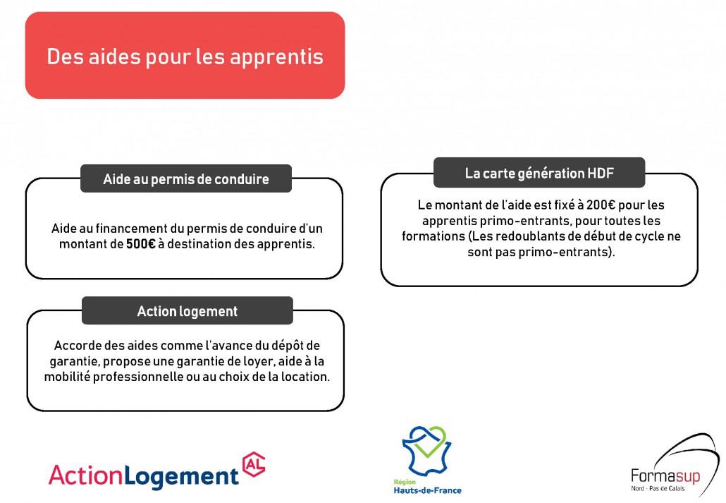 droits et devoirs apprentis_web_Page_3